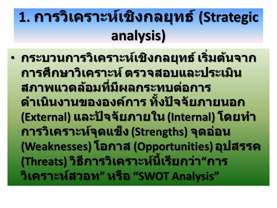 1. การวิเคราะห์เชิงกลยุทธ์ (Strategic analysis) กระบวนการวิเคราะห์เชิงกลยุทธ์ เริ่มต้นจาก การศึกษาวิเคราะห์ ตรวจสอบและประเมิน สภาพแวดล้อมที่มีผลกระทบต
