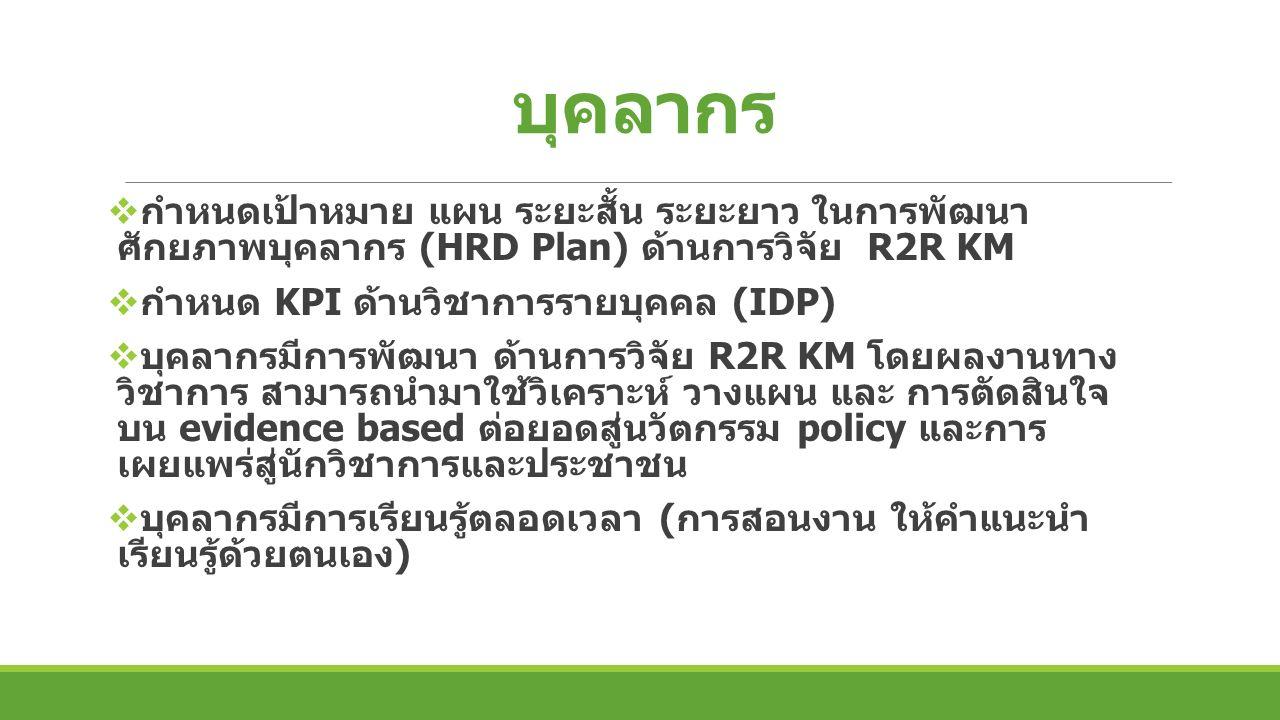 บุคลากร  กำหนดเป้าหมาย แผน ระยะสั้น ระยะยาว ในการพัฒนา ศักยภาพบุคลากร (HRD Plan) ด้านการวิจัย R2R KM  กำหนด KPI ด้านวิชาการรายบุคคล (IDP)  บุคลากรมีการพัฒนา ด้านการวิจัย R2R KM โดยผลงานทาง วิชาการ สามารถนำมาใช้วิเคราะห์ วางแผน และ การตัดสินใจ บน evidence based ต่อยอดสู่นวัตกรรม policy และการ เผยแพร่สู่นักวิชาการและประชาชน  บุคลากรมีการเรียนรู้ตลอดเวลา (การสอนงาน ให้คำแนะนำ เรียนรู้ด้วยตนเอง)