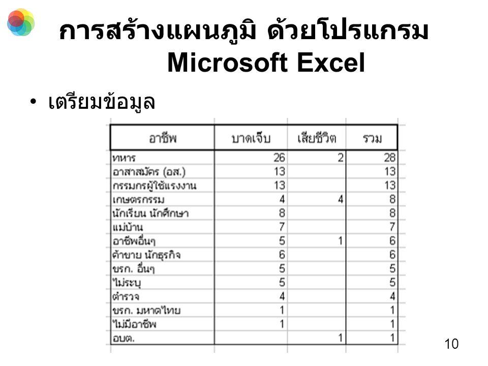 การสร้างแผนภูมิ ด้วยโปรแกรม Microsoft Excel เตรียมข้อมูล 10