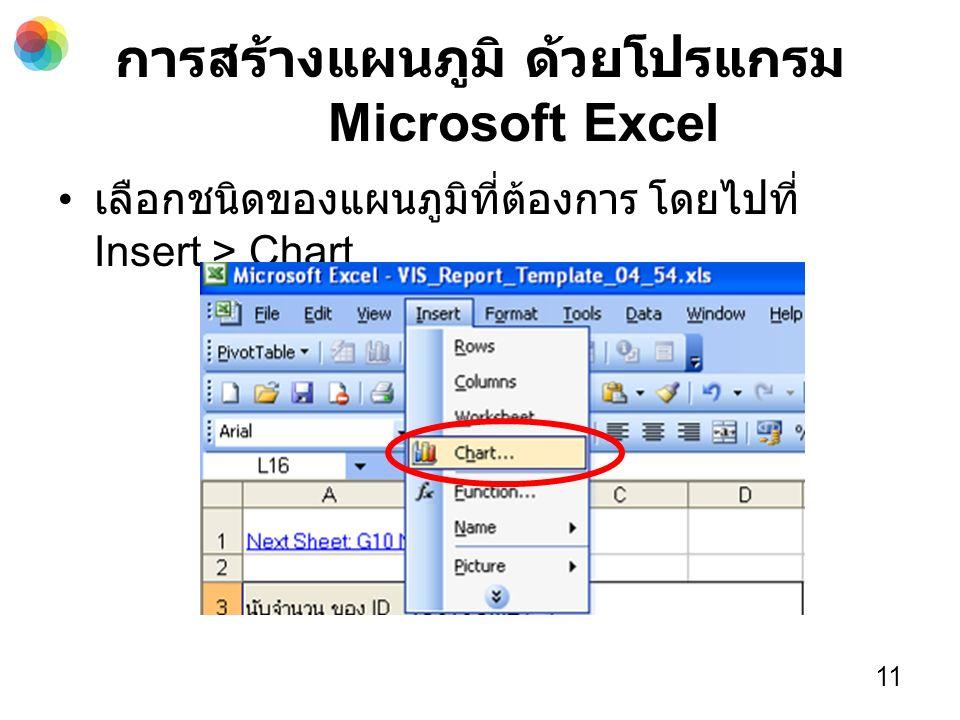 การสร้างแผนภูมิ ด้วยโปรแกรม Microsoft Excel เลือกชนิดของแผนภูมิที่ต้องการ โดยไปที่ Insert > Chart 11