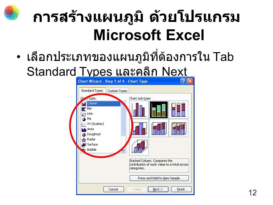 การสร้างแผนภูมิ ด้วยโปรแกรม Microsoft Excel เลือกประเภทของแผนภูมิที่ต้องการใน Tab Standard Types และคลิก Next 12