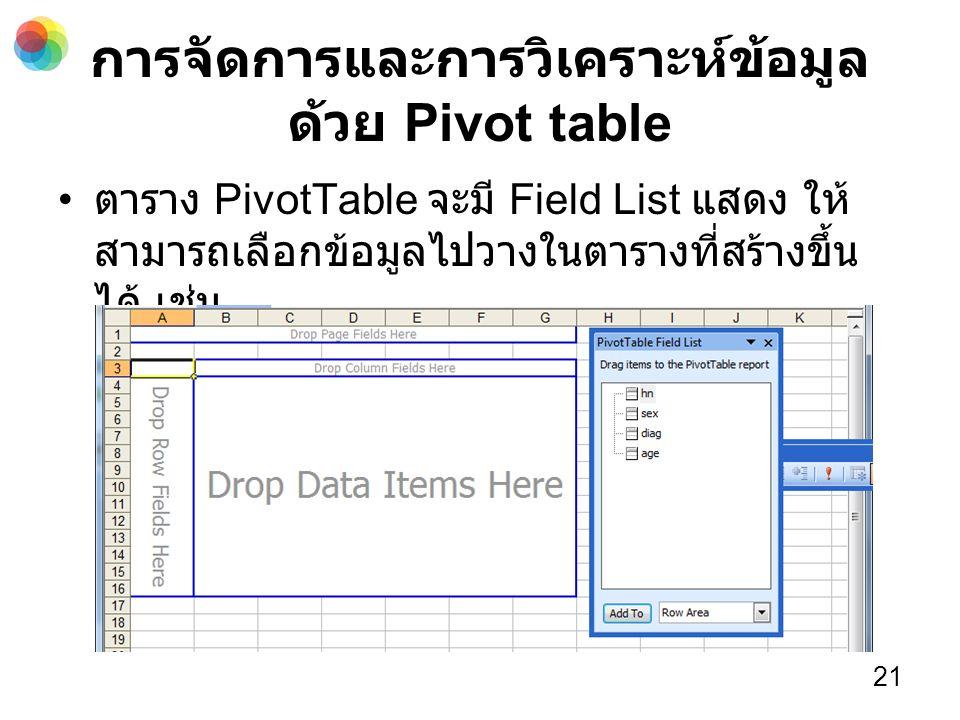 การจัดการและการวิเคราะห์ข้อมูล ด้วย Pivot table ตาราง PivotTable จะมี Field List แสดง ให้ สามารถเลือกข้อมูลไปวางในตารางที่สร้างขึ้น ได้ เช่น 21
