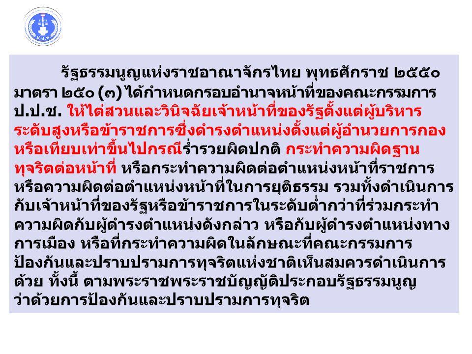 รัฐธรรมนูญแห่งราชอาณาจักรไทย พุทธศักราช ๒๕๕๐ มาตรา ๒๕๐ (๓) ได้กำหนดกรอบอำนาจหน้าที่ของคณะกรรมการ ป.ป.ช.