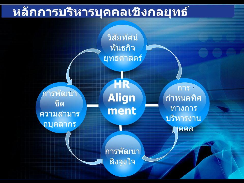 วิสัยทัศน์ พันธกิจ ยุทธศาสตร์ การ กำหนดทิศ ทางการ บริหารงาน บุคคล การพัฒนา สิ่งจูงใจ การพัฒนา ขีด ความสามาร ถบุคลากร HR Align ment หลักการบริหารบุคคลเชิงกลยุทธ์