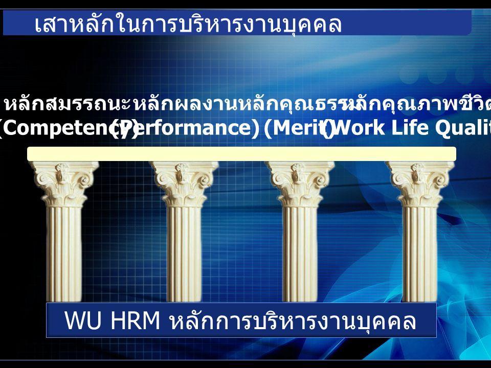เสาหลักในการบริหารงานบุคคล หลักสมรรถนะ (Competency) หลักผลงาน (Performance) หลักคุณธรรม (Merit) หลักคุณภาพชีวิต (Work Life Quality) WU HRM หลักการบริหารงานบุคคล