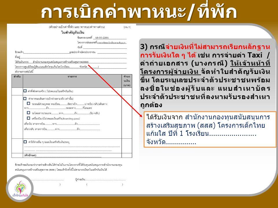 การเบิกค่าพาหนะ/ที่พัก ได้รับเงินจาก สำนักงานกองทุนสนับสนุนการ สร้างเสริมสุขภาพ (สสส) โครงการเด็กไทย แก้มใส ปีที่ 1 โรงเรียน.......................