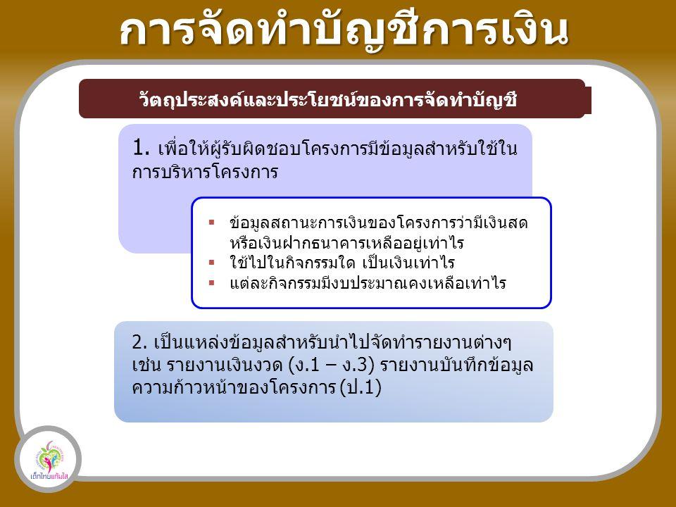 การจัดทำบัญชีการเงิน วัตถุประสงค์และประโยชน์ของการจัดทำบัญชี 2.