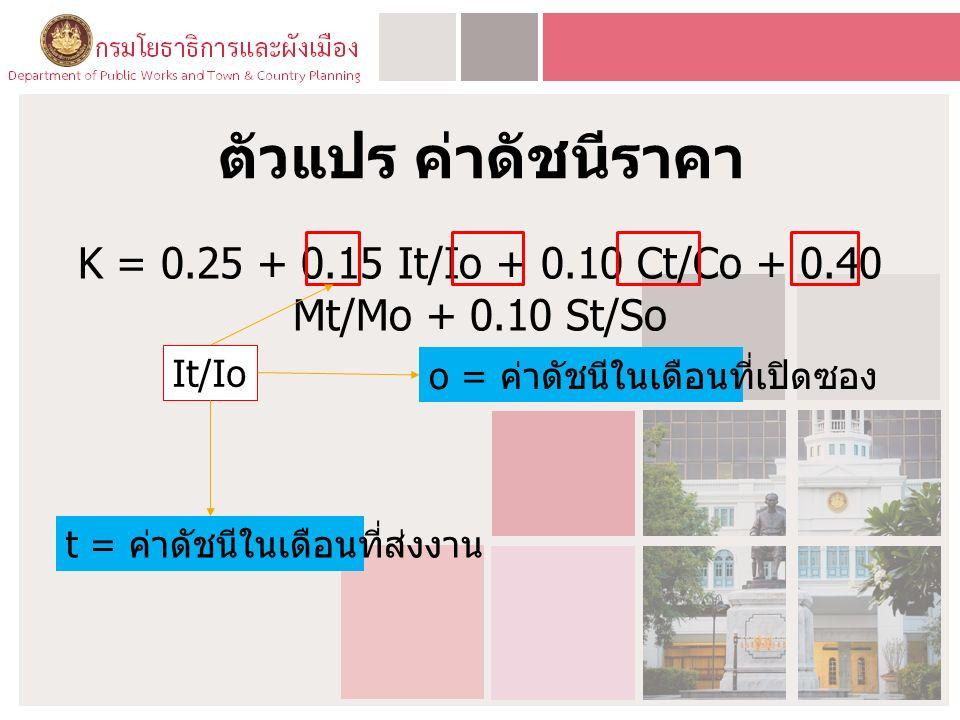 ตัวแปร ค่าดัชนีราคา K = 0.25 + 0.15 It/Io + 0.10 Ct/Co + 0.40 Mt/Mo + 0.10 St/So It/Io t = ค่าดัชนีในเดือนที่ส่งงาน o = ค่าดัชนีในเดือนที่เปิดซอง