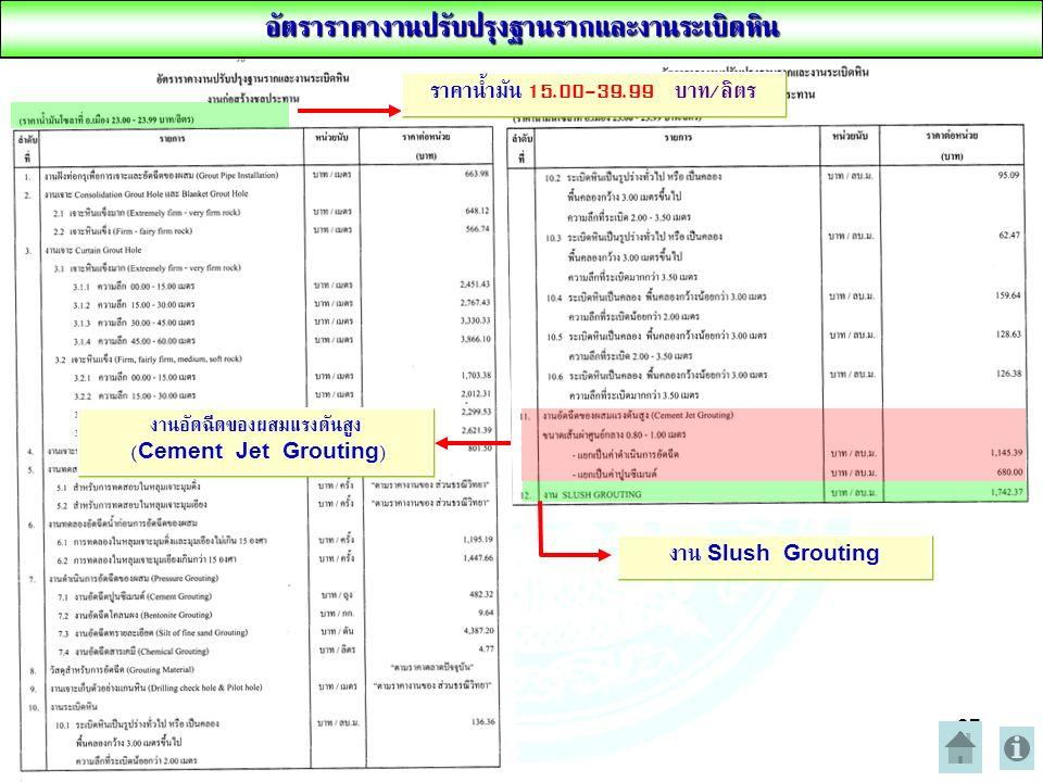 27 อัตราราคางานปรับปรุงฐานรากและงานระเบิดหิน ราคาน้ำมัน 15.00-39.99 บาท / ลิตร งานอัดฉีดของผสมแรงดันสูง (Cement Jet Grouting) งานอัดฉีดของผสมแรงดันสูง (Cement Jet Grouting) งาน Slush Grouting