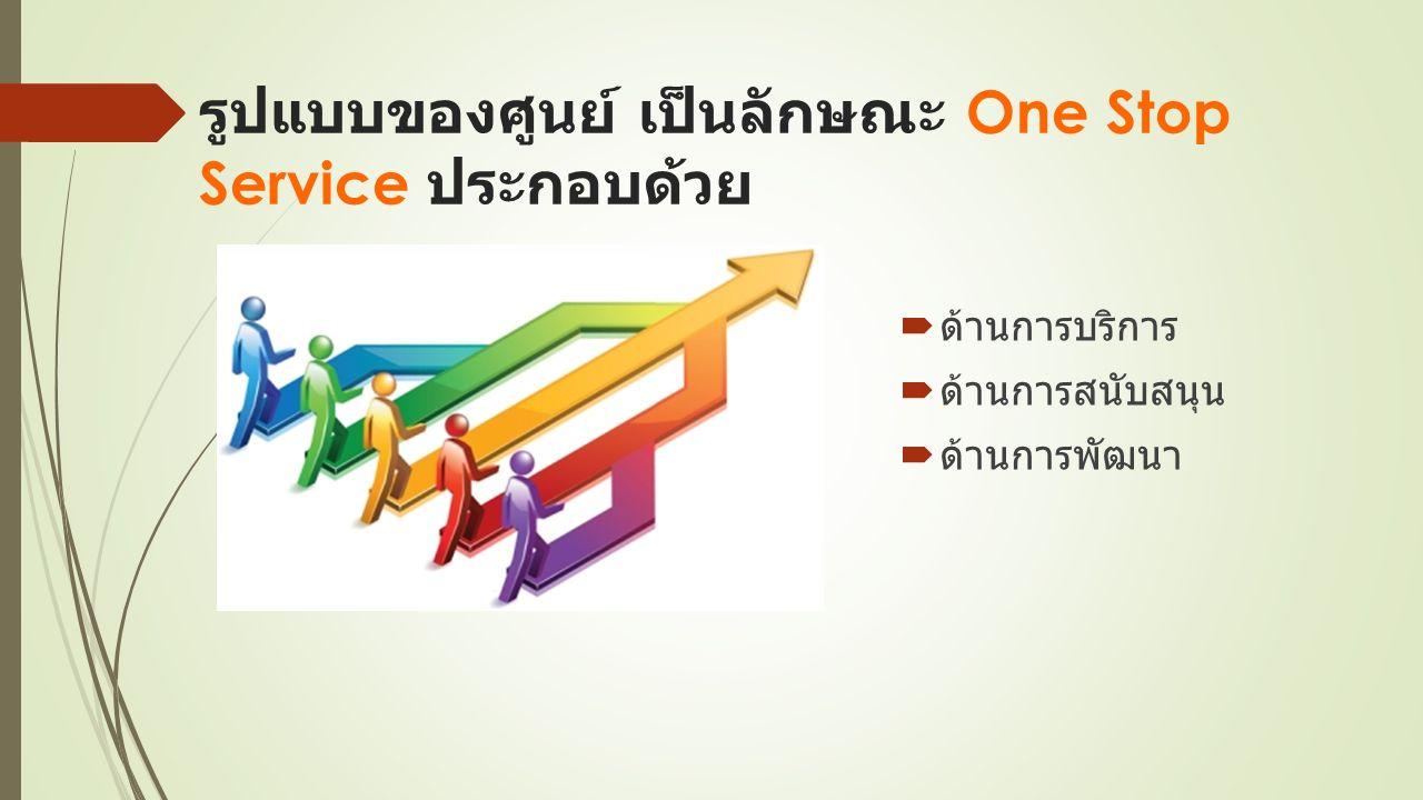 รูปแบบของศูนย์ เป็นลักษณะ One Stop Service ประกอบด้วย  ด้านการบริการ  ด้านการสนับสนุน  ด้านการพัฒนา