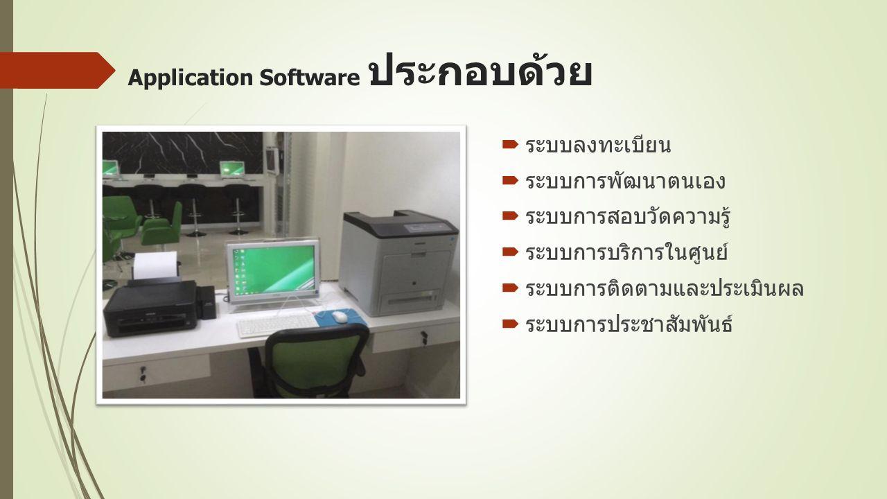  ระบบลงทะเบียน  ระบบการพัฒนาตนเอง  ระบบการสอบวัดความรู้  ระบบการบริการในศูนย์  ระบบการติดตามและประเมินผล  ระบบการประชาสัมพันธ์ Application Software ประกอบด้วย