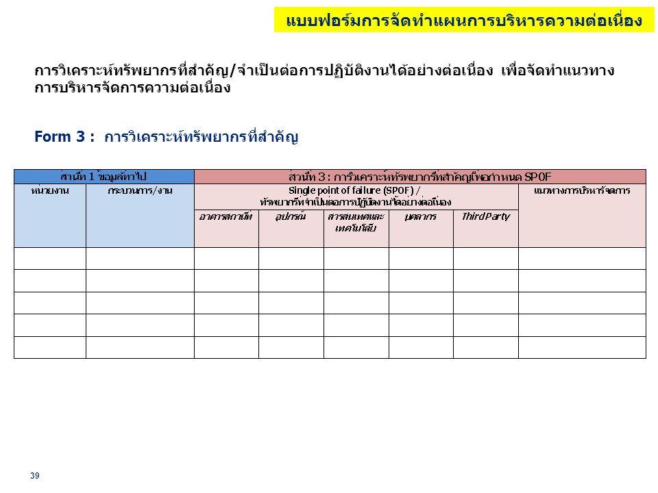 39 แบบฟอร์มการจัดทำแผนการบริหารความต่อเนื่อง การวิเคราะห์ทรัพยากรที่สำคัญ/จำเป็นต่อการปฏิบัติงานได้อย่างต่อเนื่อง เพื่อจัดทำแนวทาง การบริหารจัดการความต่อเนื่อง Form 3 : การวิเคราะห์ทรัพยากรที่สำคัญ