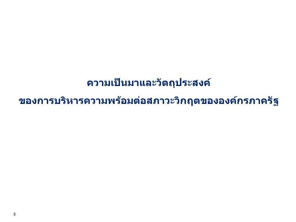 19 แนวทางการดำเนินการบริหารความพร้อมต่อสภาวะวิกฤต 6 ขั้นตอน แผนบริหารความต่อเนื่อง (BCP) ประกอบด้วย 5 ระยะ 1.