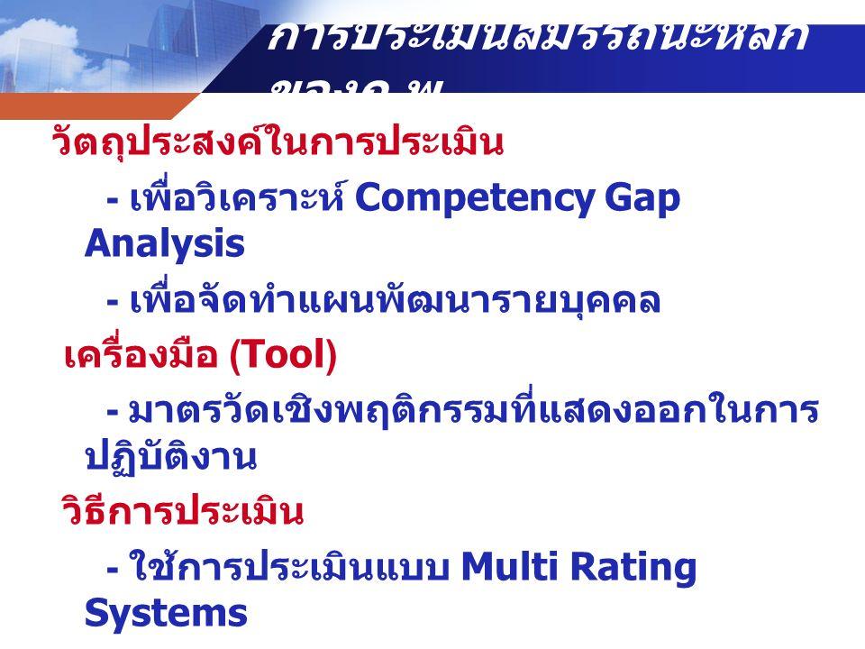 การประเมินสมรรถนะหลัก ของก. พ. วัตถุประสงค์ในการประเมิน - เพื่อวิเคราะห์ Competency Gap Analysis - เพื่อจัดทำแผนพัฒนารายบุคคล เครื่องมือ (Tool) - มาตร