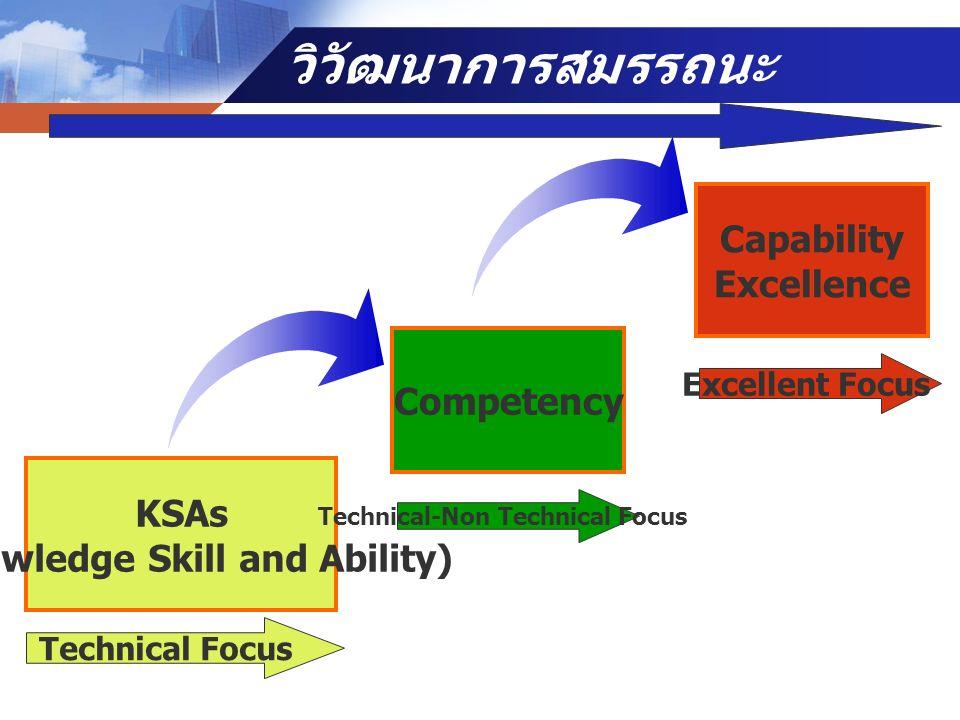 วิวัฒนาการสมรรถนะ KSAs (Knowledge Skill and Ability) Competency Capability Excellence Technical Focus Technical-Non Technical Focus Excellent Focus