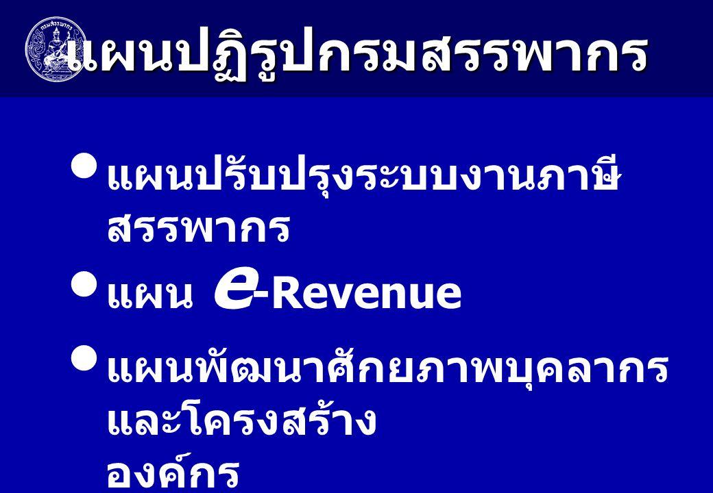 แผนปฏิรูปกรมสรรพากร แผนปรับปรุงระบบงานภาษี สรรพากร แผน e -Revenue แผนพัฒนาศักยภาพบุคลากร และโครงสร้าง องค์กร