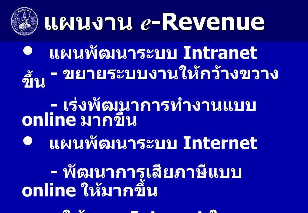 แผนงาน e -Revenue แผนพัฒนาระบบ Intranet - ขยายระบบงานให้กว้างขวาง ขึ้น - เร่งพัฒนาการทำงานแบบ online มากขึ้น แผนพัฒนาระบบ Internet - พัฒนาการเสียภาษีแบบ online ให้มากขึ้น - ใช้ระบบ Internet ในการ Interface กับประชาชน และหน่วยงานอื่นได้มากขึ้น