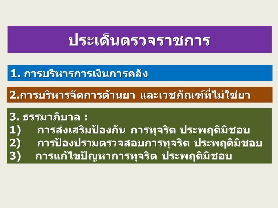 1.การแก้ปัญหาและ ป้องกันการขาด สภาพคล่องทาง การเงิน 1.