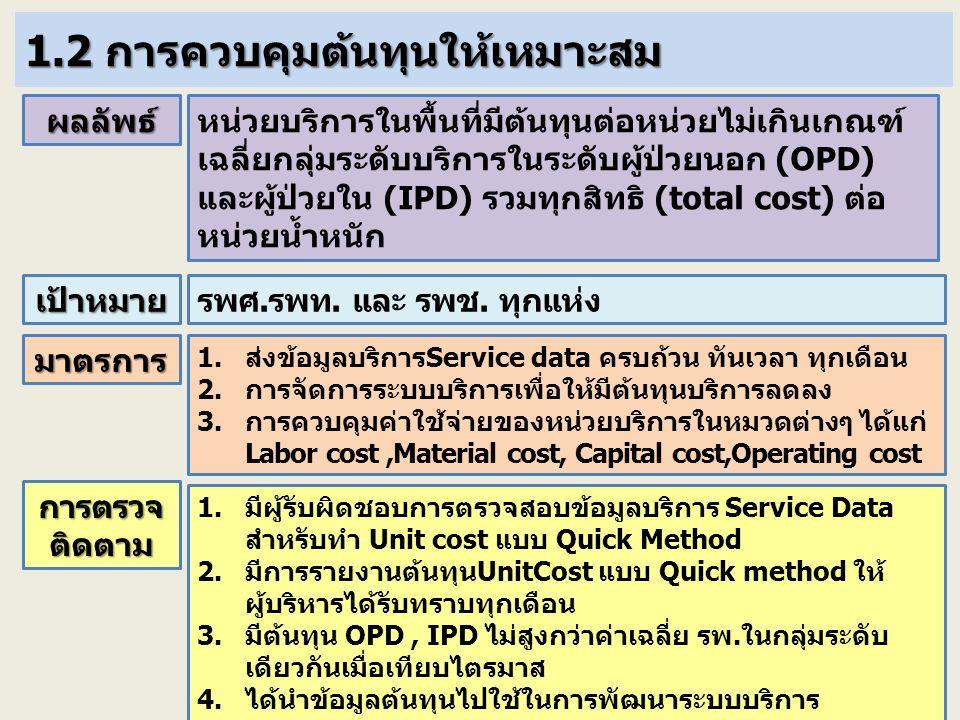 1.2 การควบคุมต้นทุนให้เหมาะสม ผลลัพธ์ เป้าหมาย มาตรการ การตรวจ ติดตาม หน่วยบริการในพื้นที่มีต้นทุนต่อหน่วยไม่เกินเกณฑ์ เฉลี่ยกลุ่มระดับบริการในระดับผู้ป่วยนอก (OPD) และผู้ป่วยใน (IPD) รวมทุกสิทธิ (total cost) ต่อ หน่วยน้ำหนัก รพศ.รพท.