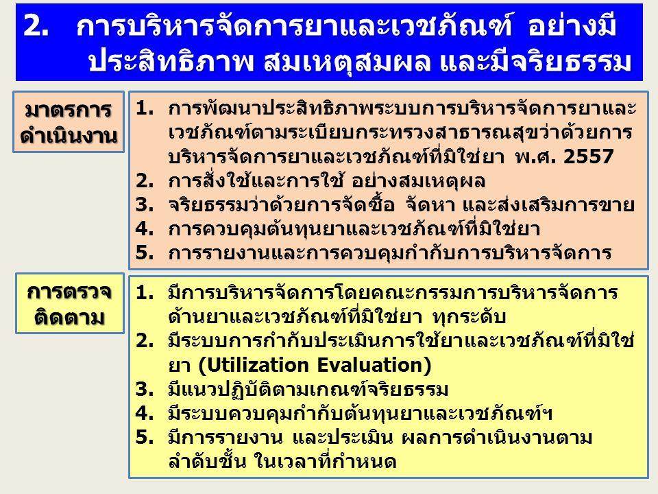 2. การบริหารจัดการยาและเวชภัณฑ์ อย่างมี ประสิทธิภาพ สมเหตุสมผล และมีจริยธรรม การตรวจ ติดตาม 1.การพัฒนาประสิทธิภาพระบบการบริหารจัดการยาและ เวชภัณฑ์ตามร