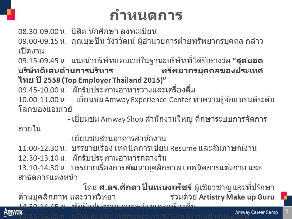 5 กำหนดการ 08.30-09.00 น. นิสิต นักศึกษา ลงทะเบียน 09.00-09.15 น.