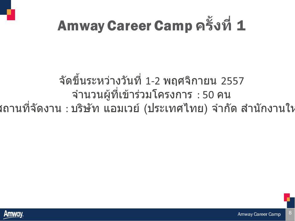 8 Amway Career Camp ครั้งที่ 1 Amway Career Camp จัดขึ้นระหว่างวันที่ 1-2 พฤศจิกายน 2557 จำนวนผู้ที่เข้าร่วมโครงการ : 50 คน สถานที่จัดงาน : บริษัท แอมเวย์ ( ประเทศไทย ) จำกัด สำนักงานใหญ่