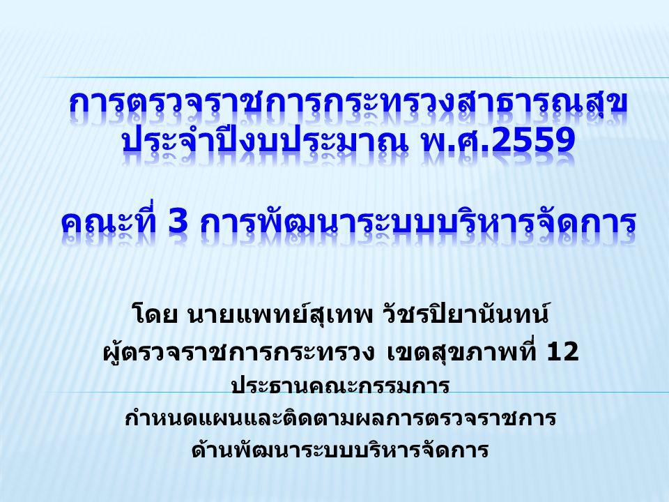 1.การบริหารการเงินการคลัง 2. การบริหารจัดการด้านยาและเวชภัณฑ์มิใช่ยา 3.