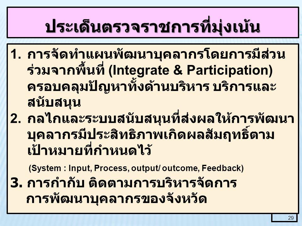 ประเด็นตรวจราชการที่มุ่งเน้น 1. การจัดทำแผนพัฒนาบุคลากรโดยการมีส่วน ร่วมจากพื้นที่ (Integrate & Participation) ครอบคลุมปัญหาทั้งด้านบริหาร บริการและ ส