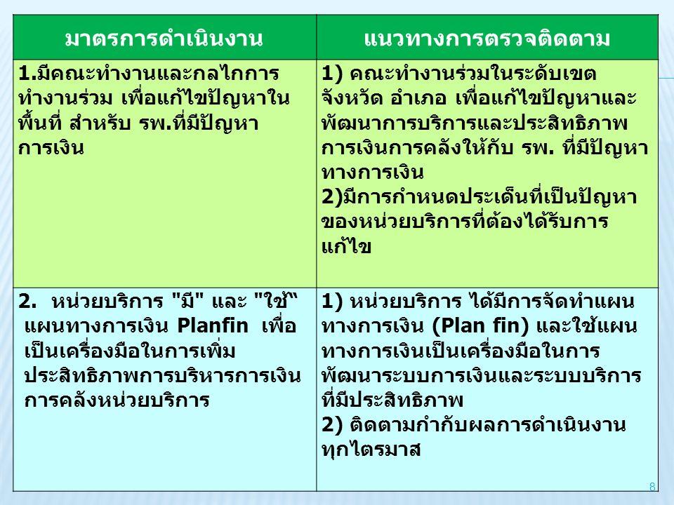  การเปลี่ยนแปลงอย่างรวดเร็วในสังคมโลกปัจจุบันทั้งด้าน โครงสร้าง เศรษฐกิจ และสังคม ส่งผลกระทบต่อประเทศไทย อย่างมาก  โครงสร้างของประชากรเริ่มเข้าสู่สังคมผู้สูงอายุ โรคและ ความเจ็บป่วยมีวิวัฒนาการที่ควบคุมได้ยากขึ้น สิ่งเหล่านี้ทำให้เกิดภาวะวิกฤตในหลายๆด้าน โดยเฉพาะ หน่วยบริการทางการแพทย์และสาธารณสุข ซึ่งเป็นหน่วยงาน ที่ใกล้ชิดกับประชาชน บุคลากรด้านสาธารณสุขต้องมีความ เข้าใจในปัญหาและร่วมกันแก้ไขให้เกิดความเป็นธรรมในการ บริการสุขภาพแก่ประชาชน 49