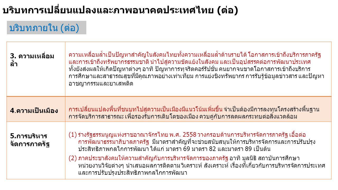 บริบทการเปลี่ยนแปลงและภาพอนาคตประเทศไทย (ต่อ) บริบทภายใน (ต่อ) 3. ความเหลื่อม ล้ำ ความเหลื่อมล้ำเป็นปัญหาสำคัญในสังคมไทยทั้งความเหลื่อมล้ำด้านรายได้ โ
