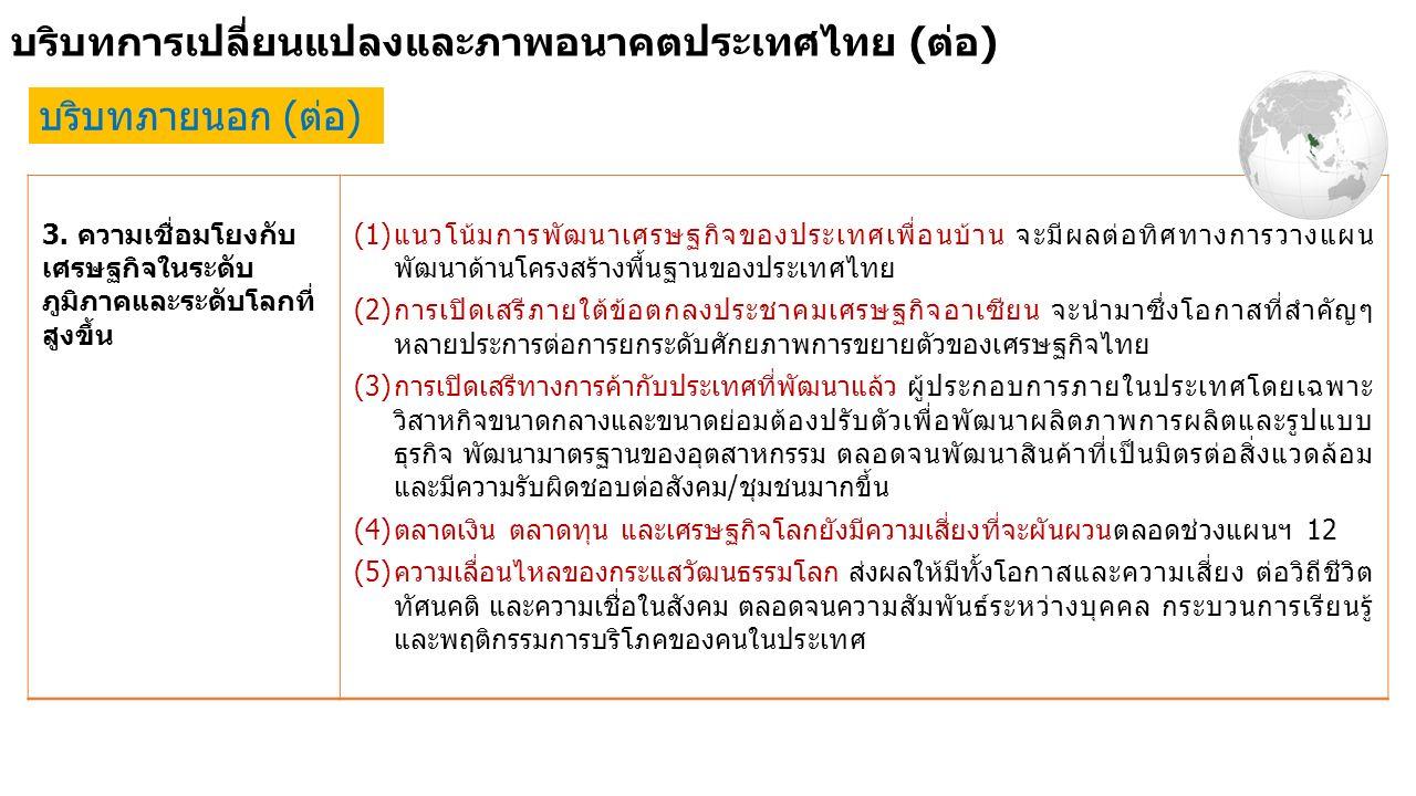 บริบทการเปลี่ยนแปลงและภาพอนาคตประเทศไทย (ต่อ) บริบทภายนอก (ต่อ) 3. ความเชื่อมโยงกับ เศรษฐกิจในระดับ ภูมิภาคและระดับโลกที่ สูงขึ้น (1)แนวโน้มการพัฒนาเศ