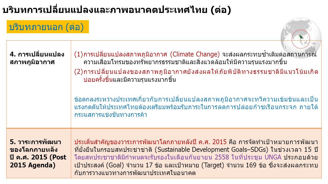 บริบทการเปลี่ยนแปลงและภาพอนาคตประเทศไทย (ต่อ) 4. การเปลี่ยนแปลง สภาพภูมิอากาศ (1)การเปลี่ยนแปลงสภาพภูมิอากาศ (Climate Change) จะส่งผลกระทบซ้ำเติมต่อสถ