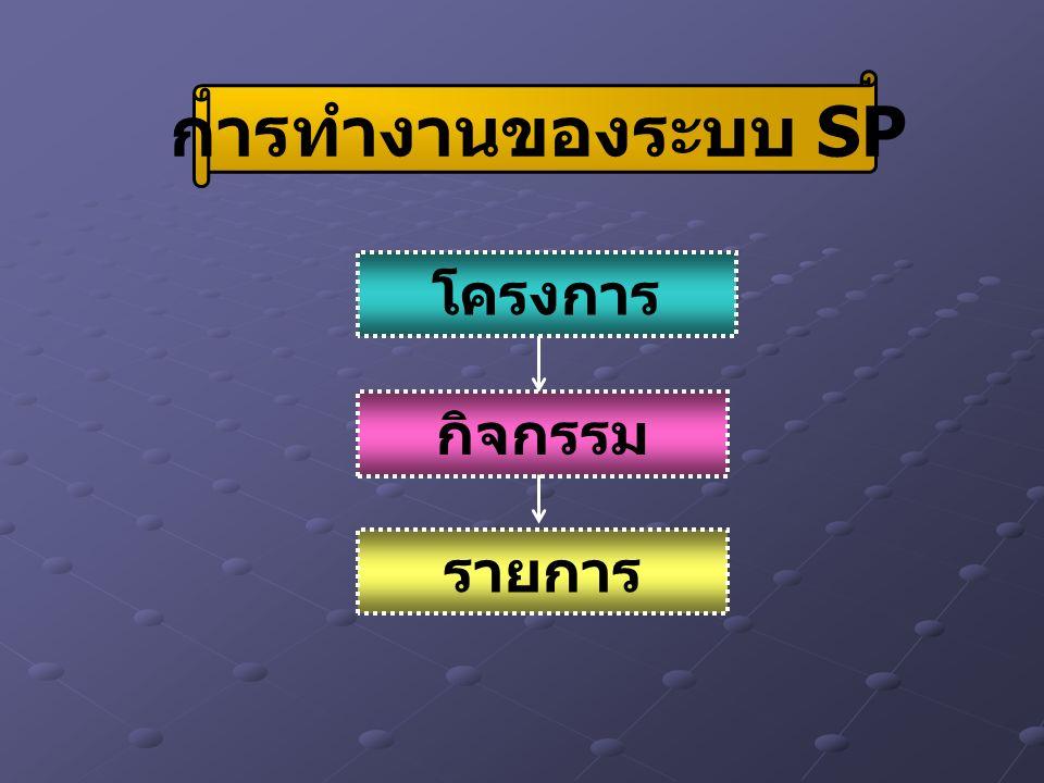 โครงการ กิจกรรม รายการ การทำงานของระบบ SP