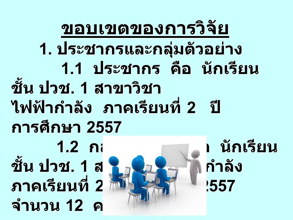 ขอบเขตของการวิจัย 1. ประชากรและกลุ่มตัวอย่าง 1.
