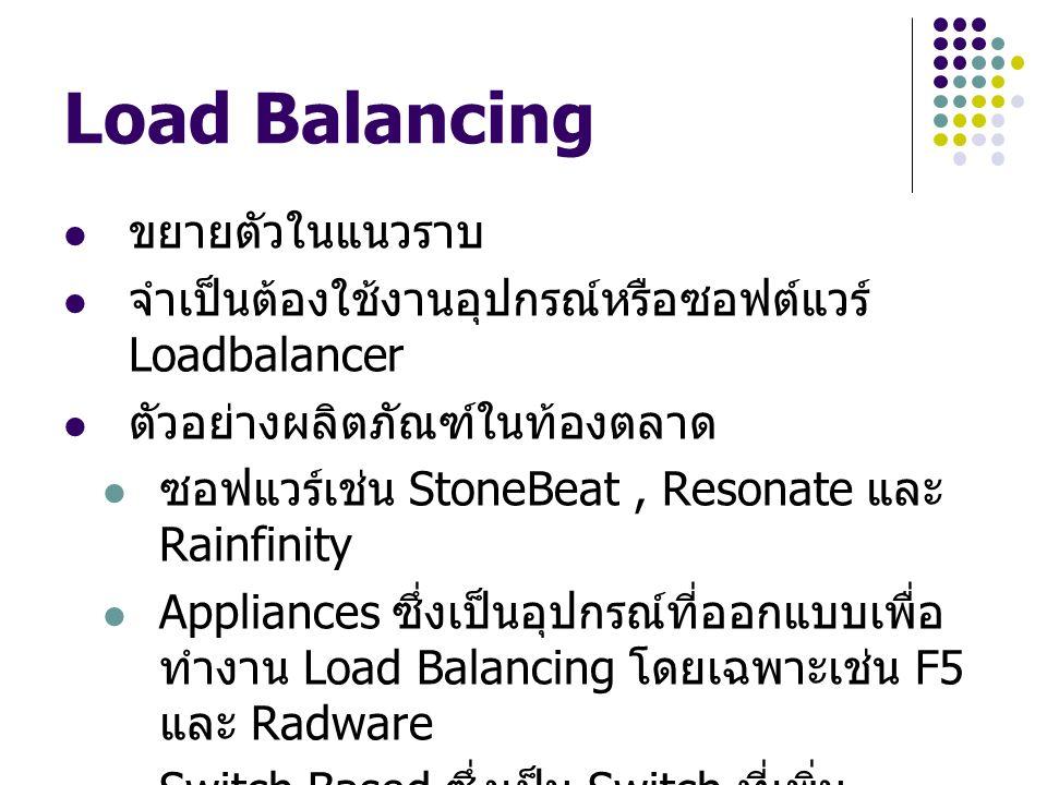 ขยายตัวในแนวราบ จำเป็นต้องใช้งานอุปกรณ์หรือซอฟต์แวร์ Loadbalancer ตัวอย่างผลิตภัณฑ์ในท้องตลาด ซอฟแวร์เช่น StoneBeat, Resonate และ Rainfinity Appliance