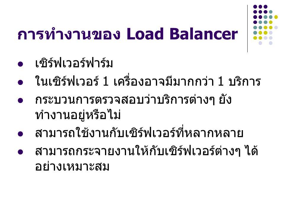 การทำงานของ Load Balancer เซิร์ฟเวอร์ฟาร์ม ในเซิร์ฟเวอร์ 1 เครื่องอาจมีมากกว่า 1 บริการ กระบวนการตรวจสอบว่าบริการต่างๆ ยัง ทำงานอยู่หรือไม่ สามารถใช้ง