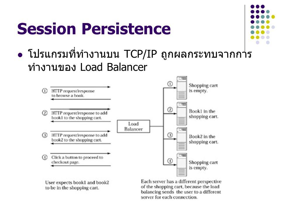 Session Persistence โปรแกรมที่ทำงานบน TCP/IP ถูกผลกระทบจากการ ทำงานของ Load Balancer
