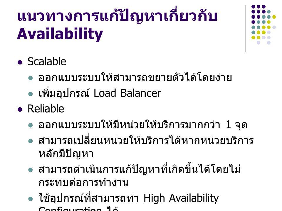 แนวทางการแก้ปัญหาเกี่ยวกับ Availability Scalable ออกแบบระบบให้สามารถขยายตัวได้โดยง่าย เพิ่มอุปกรณ์ Load Balancer Reliable ออกแบบระบบให้มีหน่วยให้บริกา