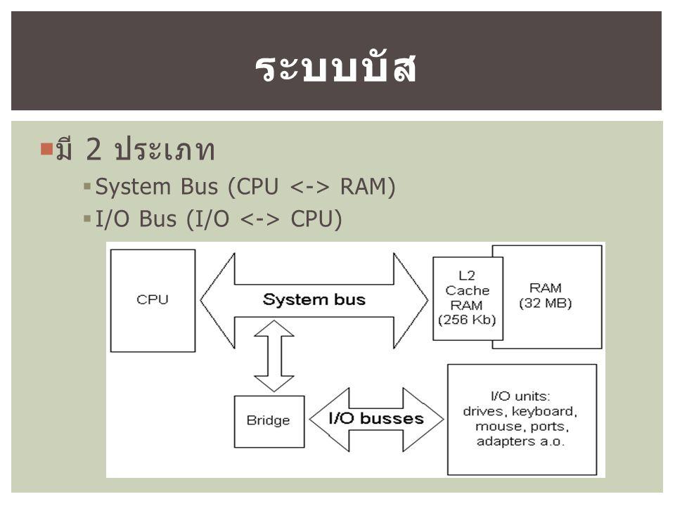  มี 2 ประเภท  System Bus (CPU RAM)  I/O Bus (I/O CPU) ระบบบัส