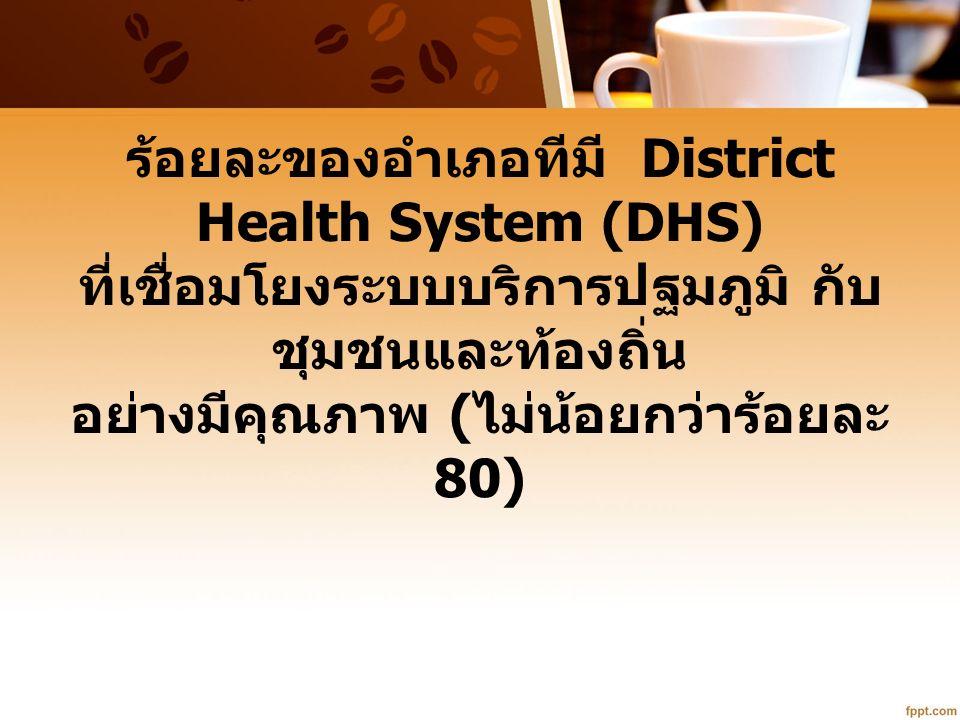 ร้อยละของอำเภอทีมี District Health System (DHS) ที่เชื่อมโยงระบบบริการปฐมภูมิ กับ ชุมชนและท้องถิ่น อย่างมีคุณภาพ ( ไม่น้อยกว่าร้อยละ 80)