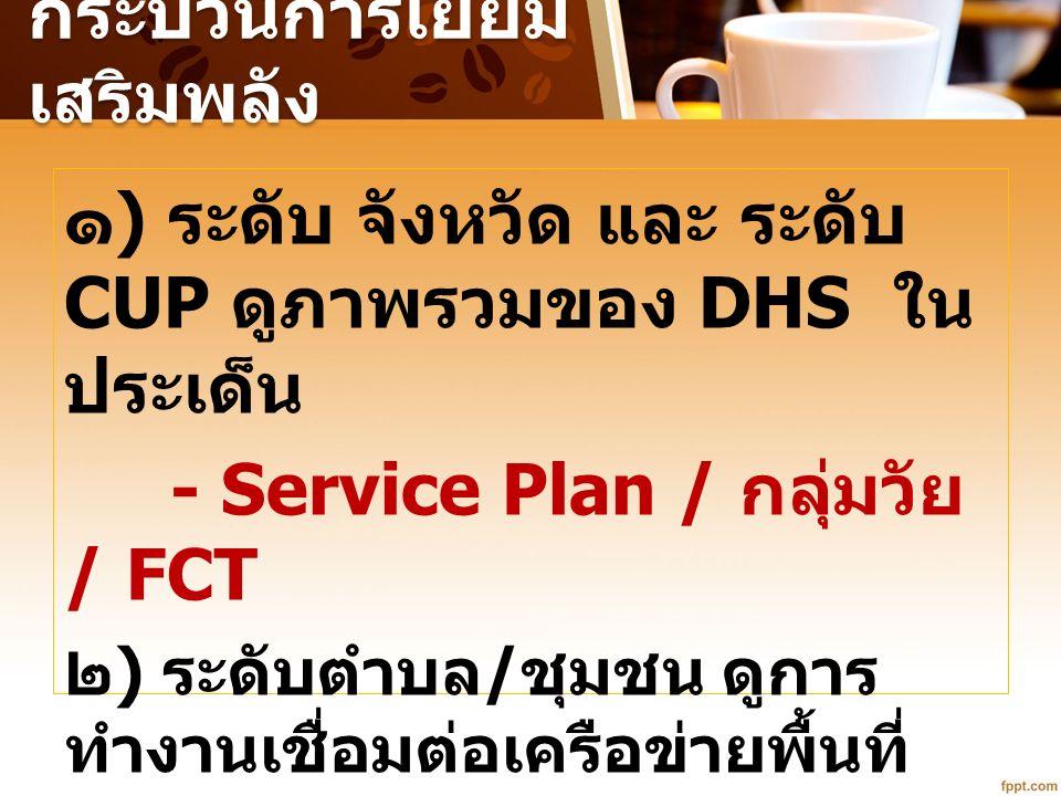 กระบวนการเยี่ยม เสริมพลัง ๑ ) ระดับ จังหวัด และ ระดับ CUP ดูภาพรวมของ DHS ใน ประเด็น - Service Plan / กลุ่มวัย / FCT ๒ ) ระดับตำบล / ชุมชน ดูการ ทำงาน