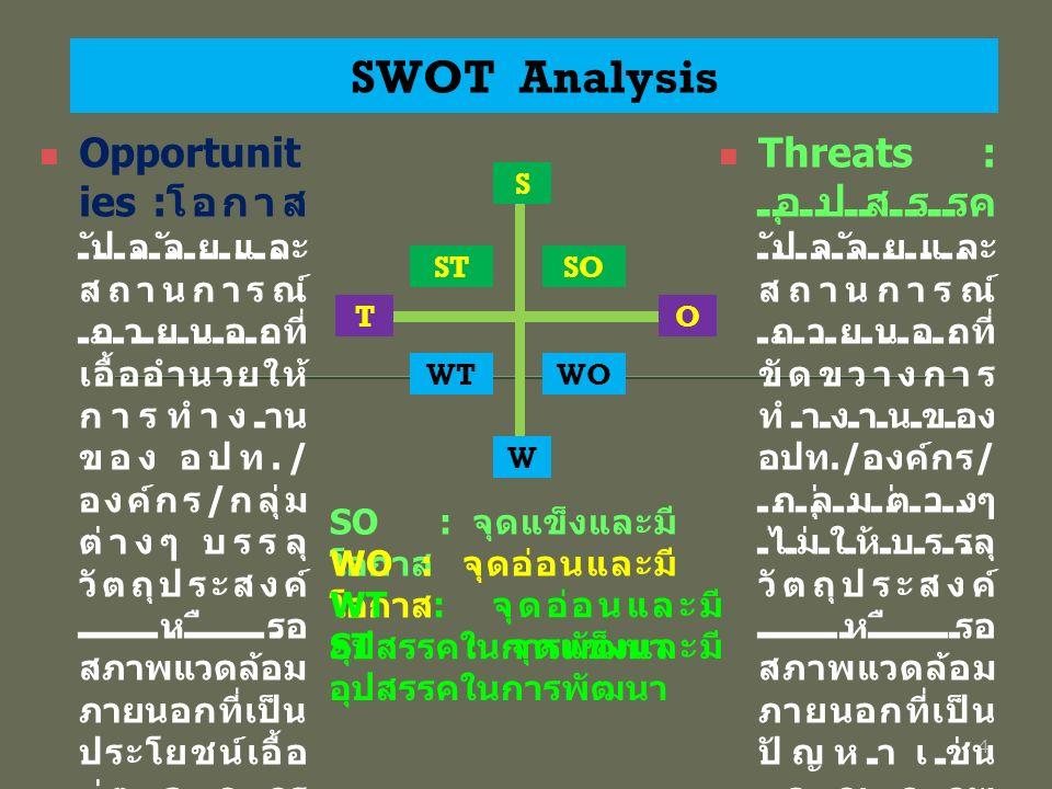 4 SWOT Analysis Opportunit ies : โอกาส ปัจจัยและ สถานการณ์ ภายนอกที่ เอื้ออำนวยให้ การทำงาน ของ อปท./ องค์กร / กลุ่ม ต่างๆ บรรลุ วัตถุประสงค์ หรือ สภาพแวดล้อม ภายนอกที่เป็น ประโยชน์เอื้อ ต่อการ ดำเนินงาน เช่น เป็นแหล่ง อาหารเลิศรส พัฒนาเป็น เมืองเกษตร อุตสาหกรรม ได้ ขนถ่าย สินค้าสะดวก ประชาชน ตื่นตัว..