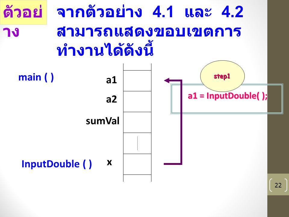 22 a1 a2 sumVal main ( ) x InputDouble ( ) a1 = InputDouble( ); ตัวอย่ าง step1 จากตัวอย่าง 4.1 และ 4.2 สามารถแสดงขอบเขตการ ทำงานได้ดังนี้