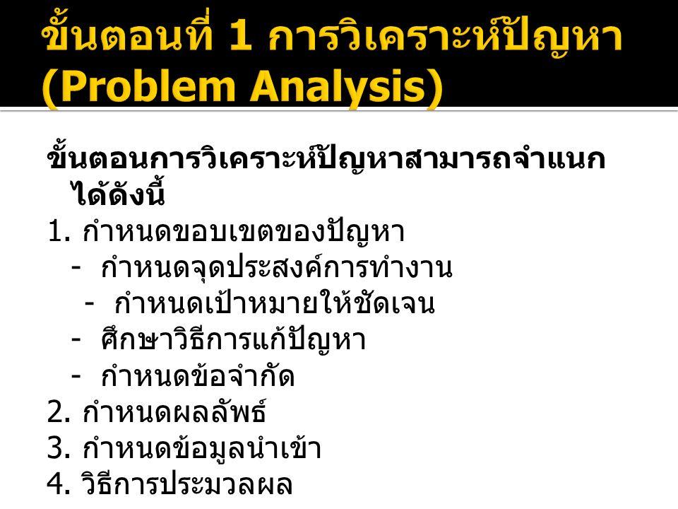 ขั้นตอนการวิเคราะห์ปัญหาสามารถจำแนก ได้ดังนี้ 1.