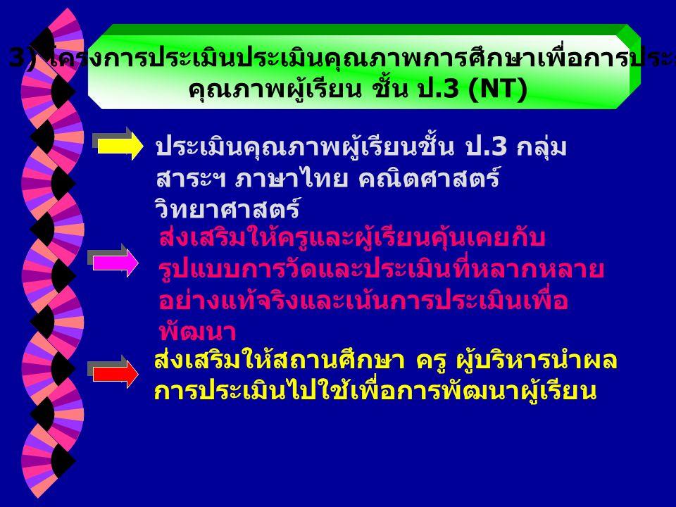 3) โครงการประเมินประเมินคุณภาพการศึกษาเพื่อการประกัน คุณภาพผู้เรียน ชั้น ป.3 (NT) ประเมินคุณภาพผู้เรียนชั้น ป.3 กลุ่ม สาระฯ ภาษาไทย คณิตศาสตร์ วิทยาศาสตร์ ส่งเสริมให้ครูและผู้เรียนคุ้นเคยกับ รูปแบบการวัดและประเมินที่หลากหลาย อย่างแท้จริงและเน้นการประเมินเพื่อ พัฒนา ส่งเสริมให้สถานศึกษา ครู ผู้บริหารนำผล การประเมินไปใช้เพื่อการพัฒนาผู้เรียน