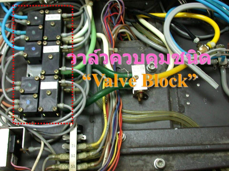 """วาล์วควบคุมชนิด """"Valve Block"""""""