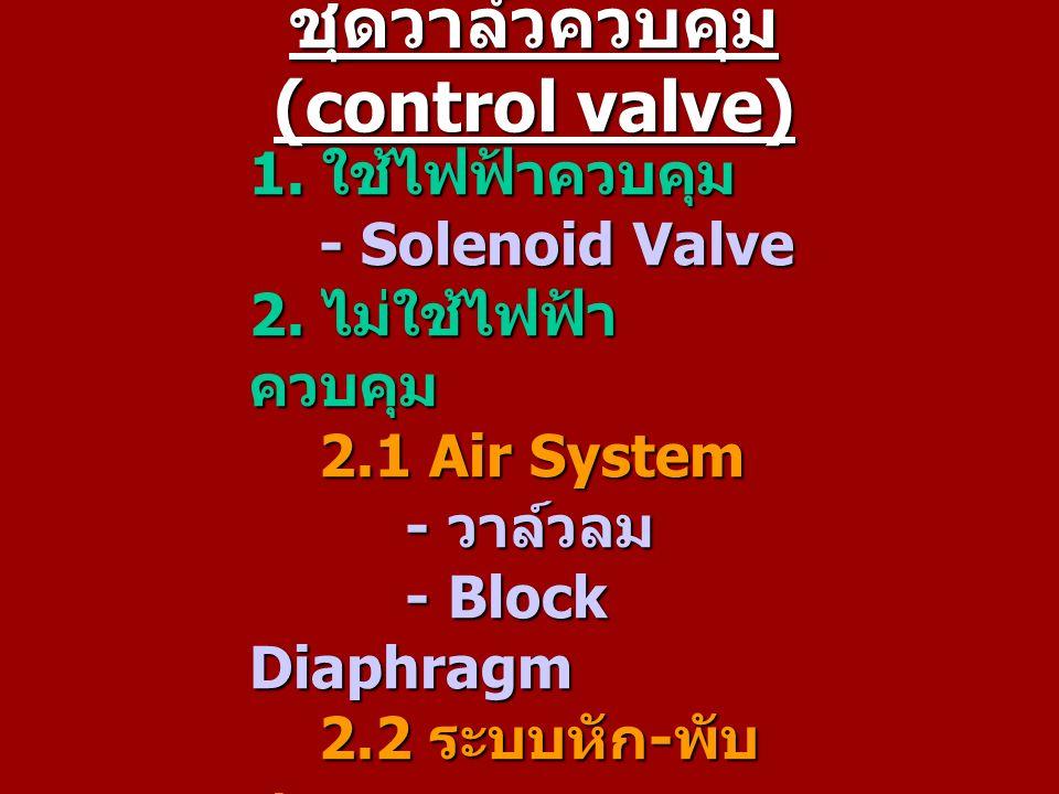 ชุดวาล์วควบคุม (control valve) 1. ใช้ไฟฟ้าควบคุม - Solenoid Valve - Solenoid Valve 2. ไม่ใช้ไฟฟ้า ควบคุม 2.1 Air System 2.1 Air System - วาล์วลม - วาล