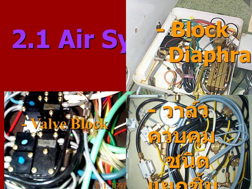 2.1 Air System - Block Diaphragm Diaphragm - Valve Block - วาล์ว ควบคุม ชนิด แยกชิ้น