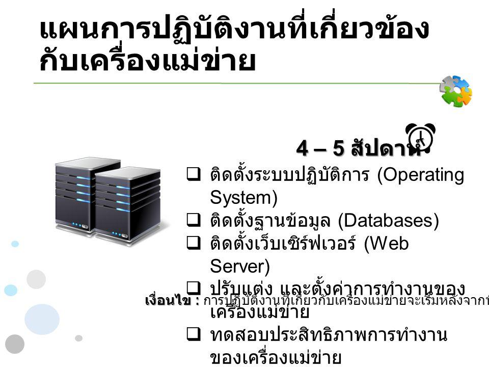 แผนการปฏิบัติงานที่เกี่ยวข้อง กับเครื่องแม่ข่าย  ติดตั้งระบบปฏิบัติการ (Operating System)  ติดตั้งฐานข้อมูล (Databases)  ติดตั้งเว็บเซิร์ฟเวอร์ (Web Server)  ปรับแต่ง และตั้งค่าการทำงานของ เครื่องแม่ข่าย  ทดสอบประสิทธิภาพการทำงาน ของเครื่องแม่ข่าย 4 – 5 สัปดาห์ เงื่อนไข : เงื่อนไข : การปฏิบัติงานที่เกี่ยวกับเครื่องแม่ข่ายจะเรื่มหลังจากที่ทีมปฏิบัติงานได้รับเครื่อง