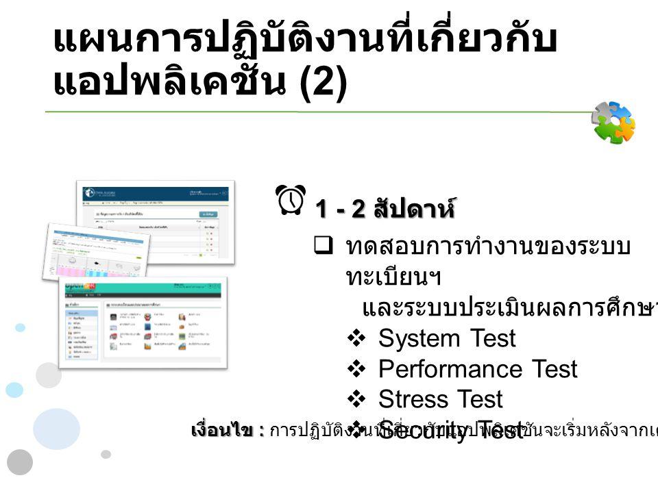 แผนการปฏิบัติงานที่เกี่ยวกับ แอปพลิเคชัน (2)  ทดสอบการทำงานของระบบ ทะเบียนฯ และระบบประเมินผลการศึกษา  System Test  Performance Test  Stress Test  Security Test 1 - 2 สัปดาห์ 1 - 2 สัปดาห์ เงื่อนไข : เงื่อนไข : การปฏิบัติงานที่เกี่ยวกับแอปพลิเคชันจะเริ่มหลังจากเครื่องแม่ข่ายมีความพร้อม